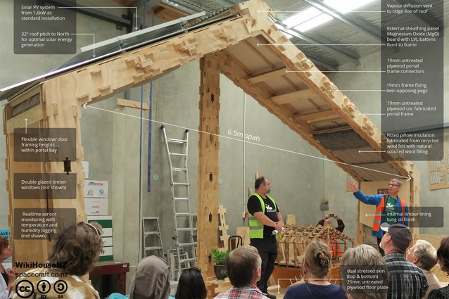 Demonstrating WikiHouse – a slice of what is now possible with off the shelf sheet materials.