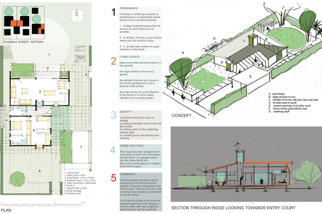 Genial Winner: Richard Sellars, Continuum Architecture (Nelson).
